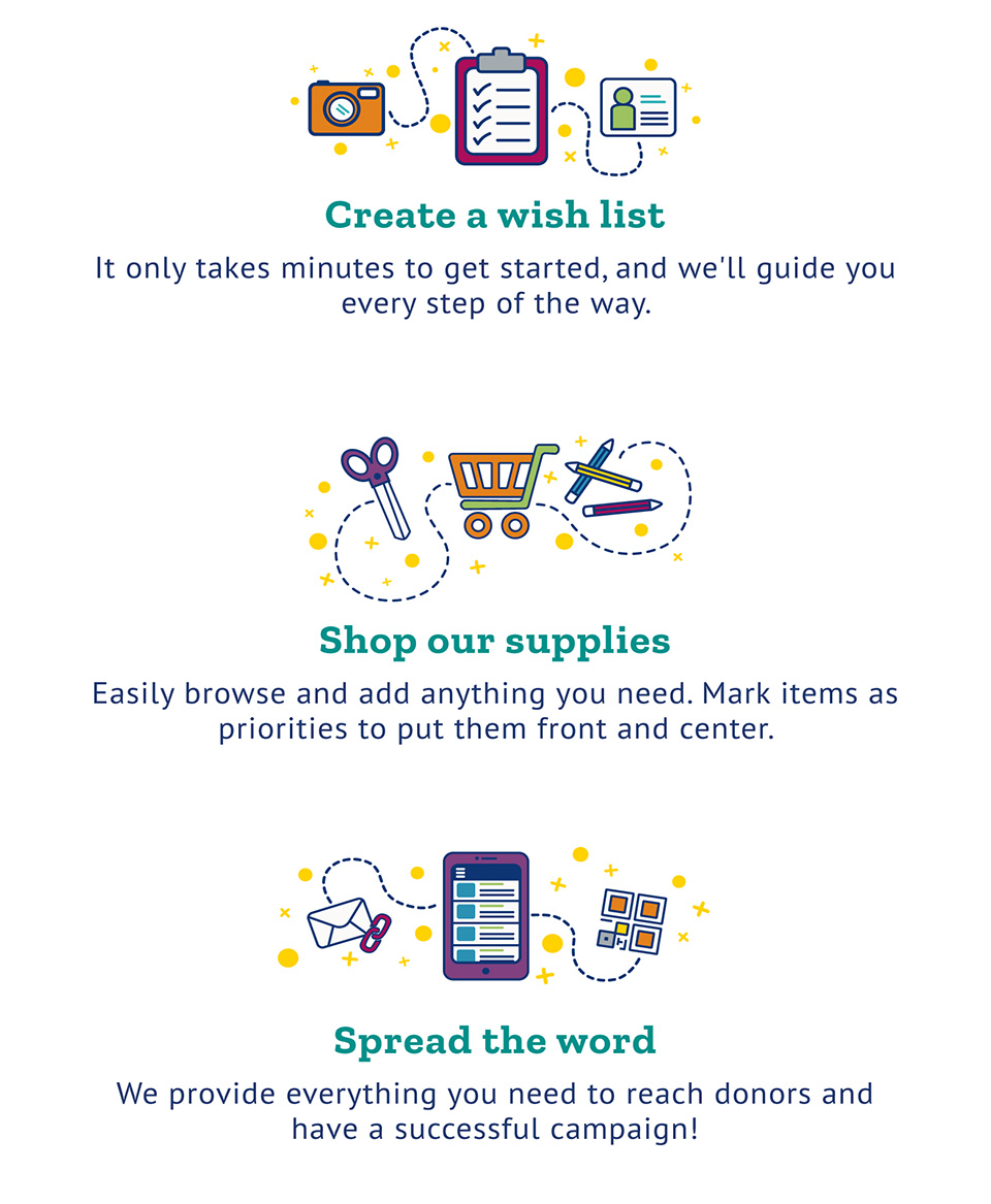 Create A Wish List, Shop Our Supplies, Spread the Word