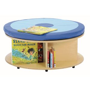 MyPerfectClassroom® Reading Island