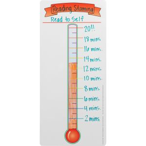 Thermometer Dry Erase Board