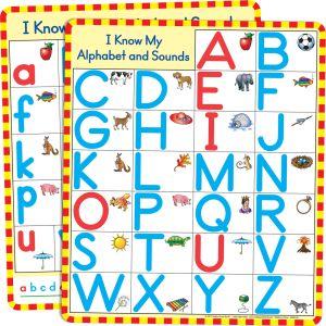 Magnetic Alphabet Charts, Set Of 2