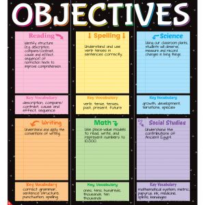 Subject Objectives Jumbo Poster - 3 banners