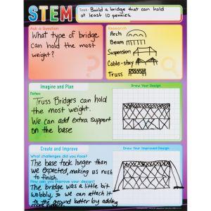 Jumbo Magnetic Chart  STEM - 1 chart