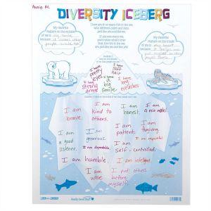 Ready-To-Decorate Diversity Iceberg