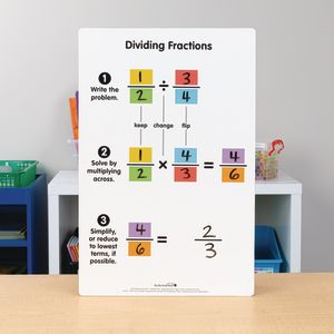 Teacher Demonstration Dividing And Comparing Fractions Dry Erase Board - 1 board