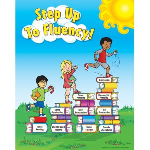 Step Up To Fluency! Poster - 1 poster