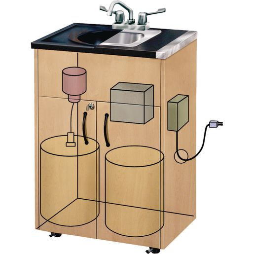 Ozark River® Lil' Portable Hot Water Sink with ABS Top and Basin_3