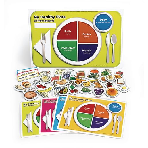 Image of Excellerations My Healthy Plate Magnet Activity Set