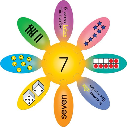 Daisy Puzzles - Number Sense 0 To 20 Set