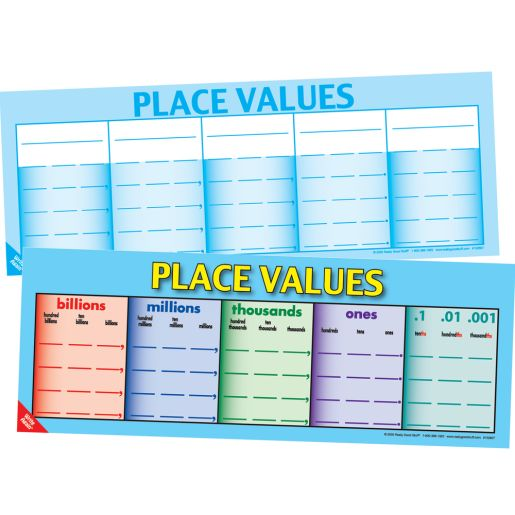 Family Engagement Math Skills - Place Value To Billions