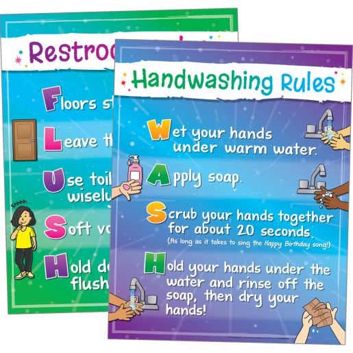Restroom Rules Poster Set