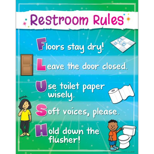 Restroom Rules Poster Set_1