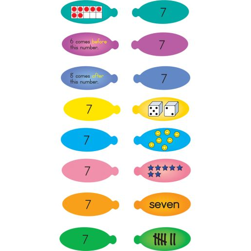 Daisy Puzzles Set - Number Sense 0 to 10
