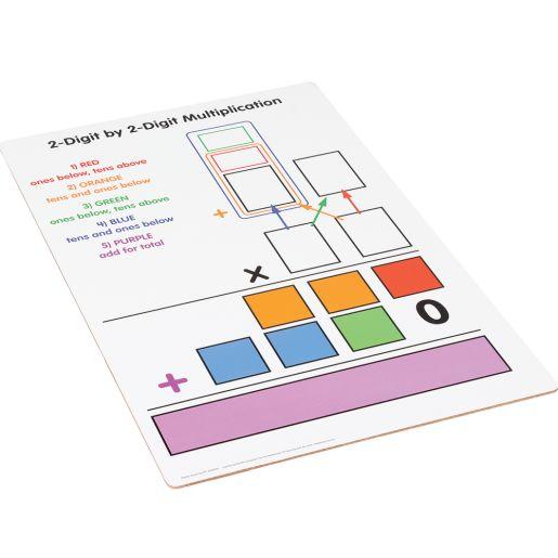 Teacher Demonstration Beginning 2-Digit Multiplication Dry Erase Board - 1 board