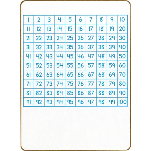 100 Grid Two-Sided Dry Erase Boards - 6 boards