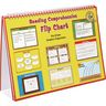 Reading Comprehension Flip Chart