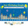 Our Birthday Graph Pocket Chart