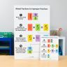 Improper And Mixed Fractions Dry Erase Boards  Teacher And Students Kit - 1 teacher board, 6 student boards